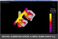 Alüminyum Döküm Simülasyonu